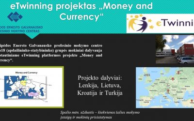 "eTwinning platformos tarptautinis projektas ""Money and Currency"""